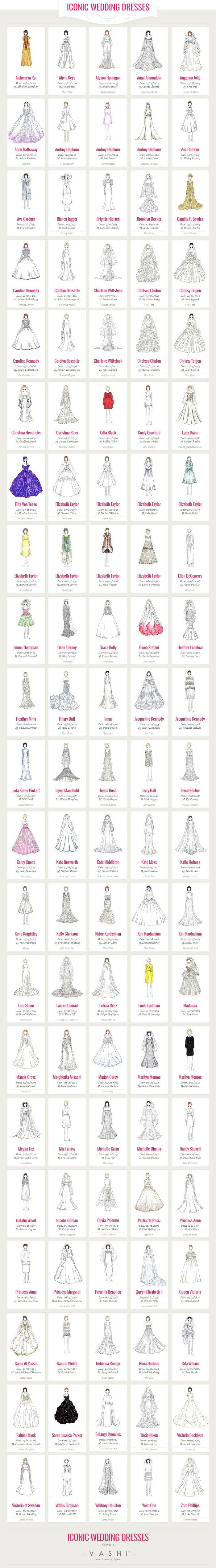vjenčanice poznatih infographic